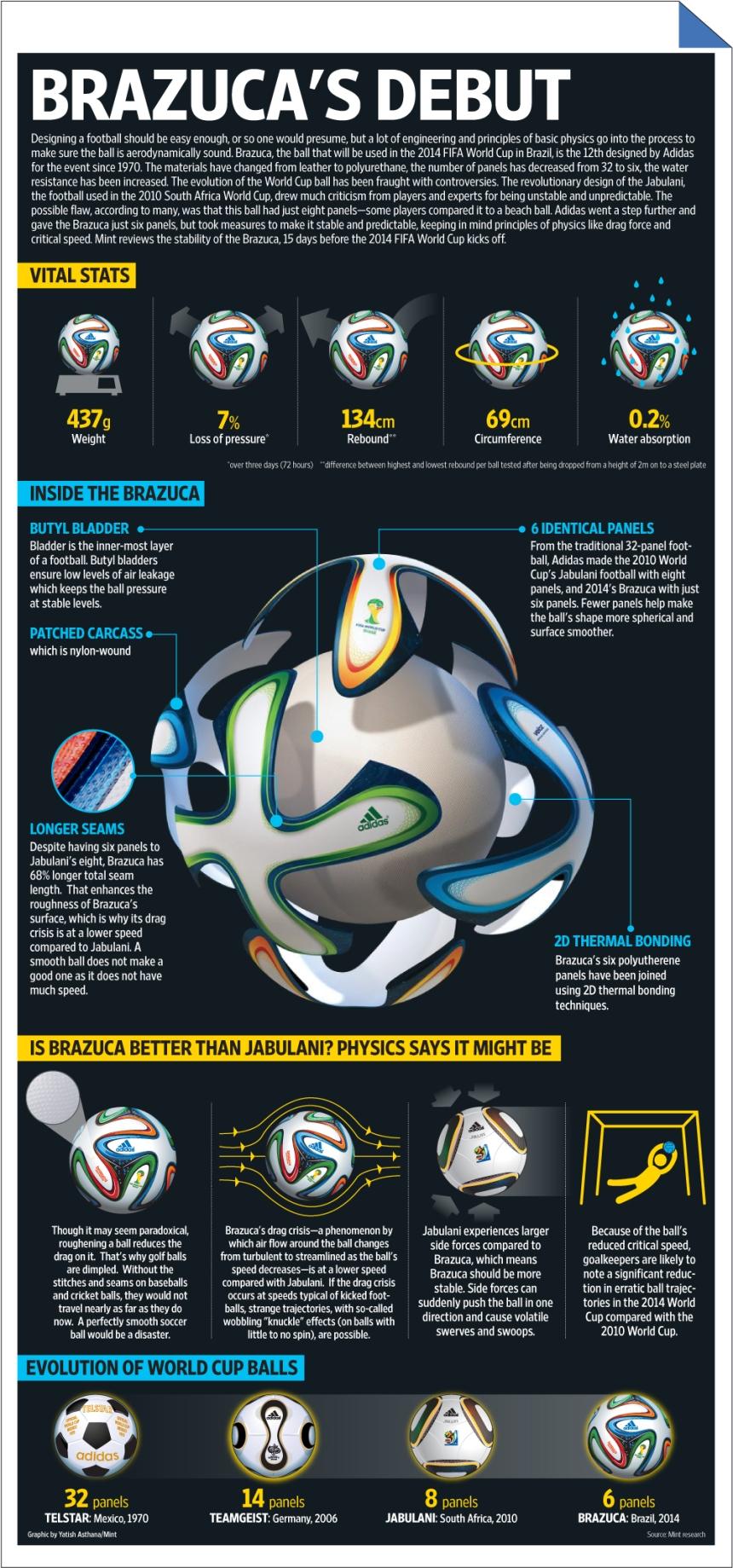 web_Football